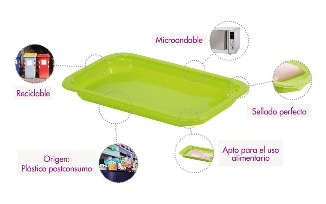 Esquema monomaterial circular